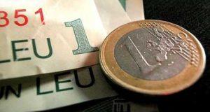 valutar