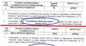 directori la apele române